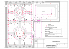 Схема размещения светильников с разбивкой по группам. Спецификация светильников